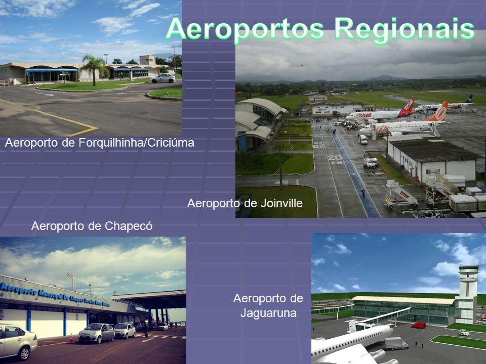 Aeroportos Regionais Aeroporto de Forquilhinha/Criciúma