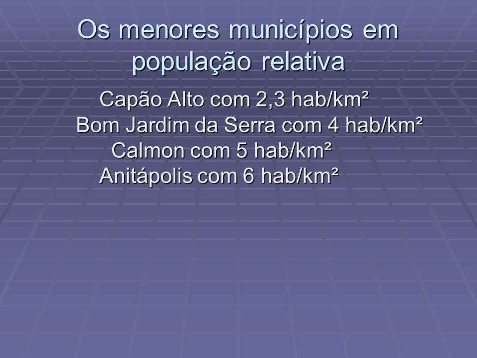 Os menores municípios em população relativa