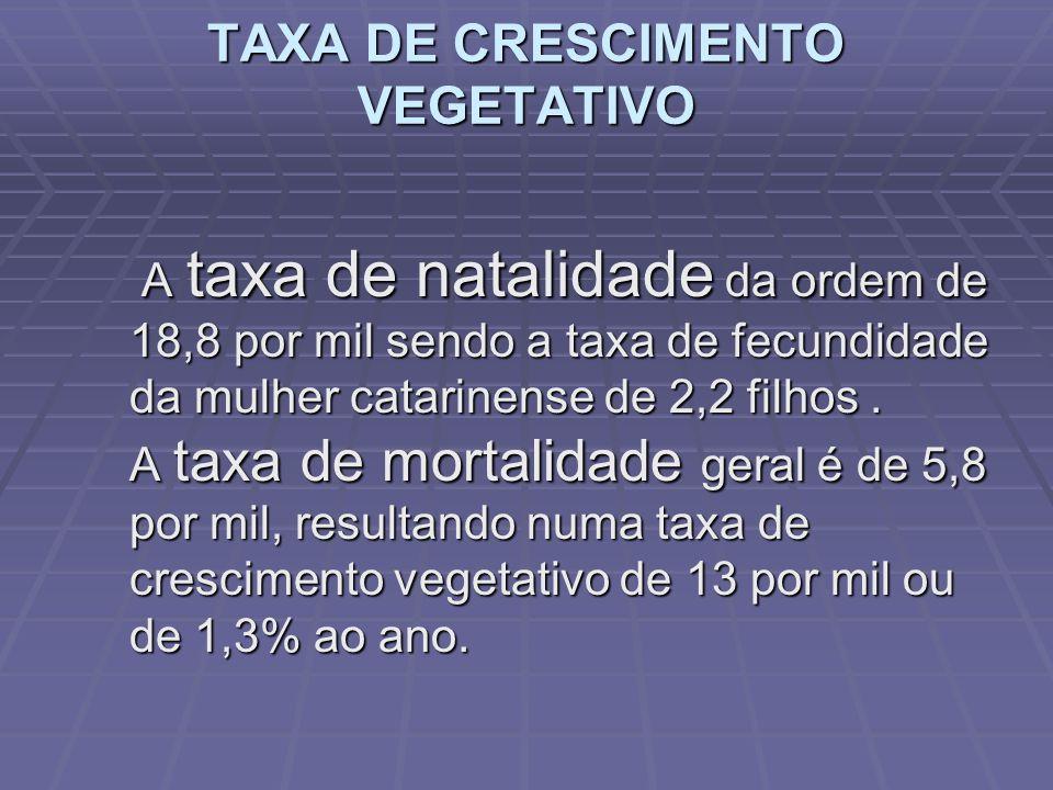 TAXA DE CRESCIMENTO VEGETATIVO