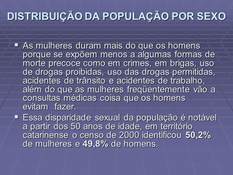 DISTRIBUIÇÃO DA POPULAÇÃO POR SEXO