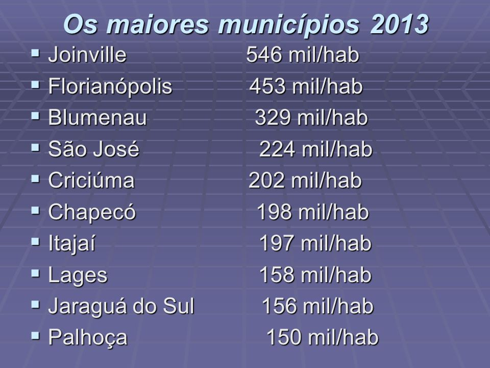 Os maiores municípios 2013 Joinville 546 mil/hab