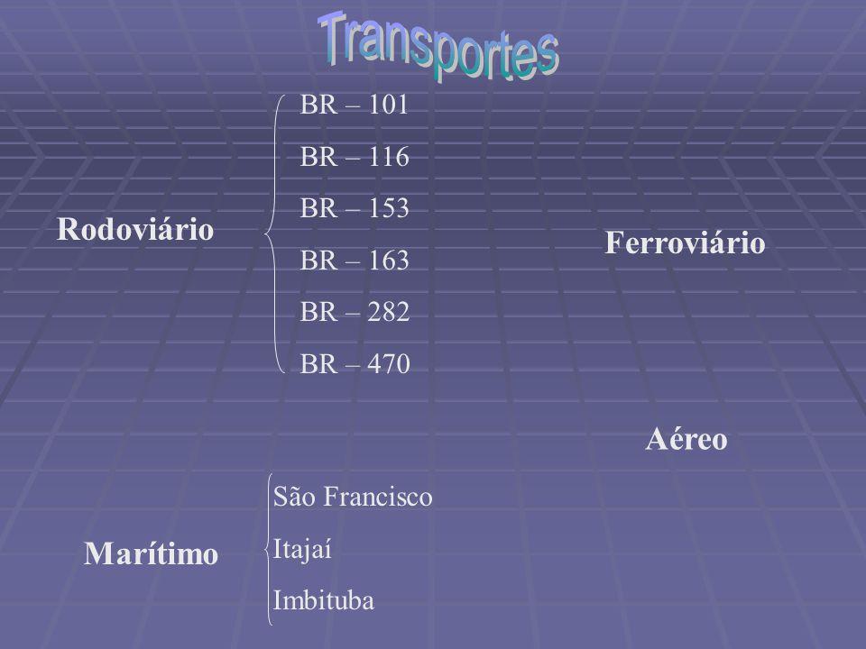 Transportes Rodoviário Ferroviário Aéreo Marítimo BR – 101 BR – 116