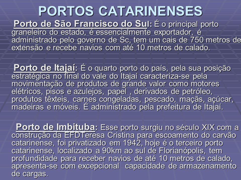 PORTOS CATARINENSES