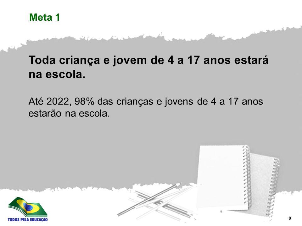 Toda criança e jovem de 4 a 17 anos estará na escola.