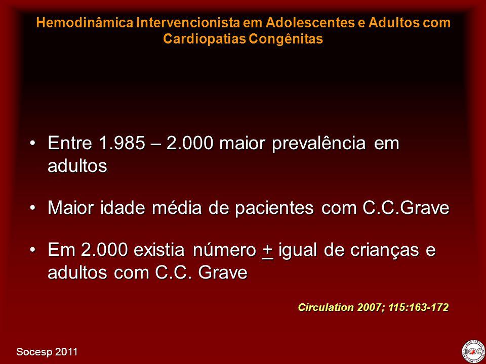 Entre 1.985 – 2.000 maior prevalência em adultos