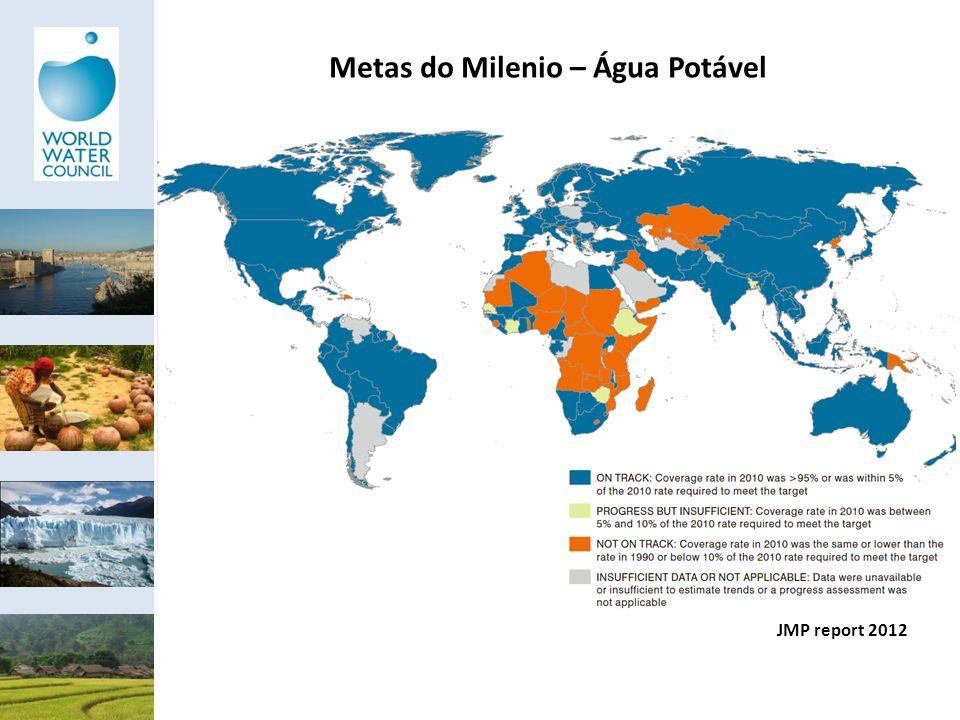 Metas do Milenio – Água Potável