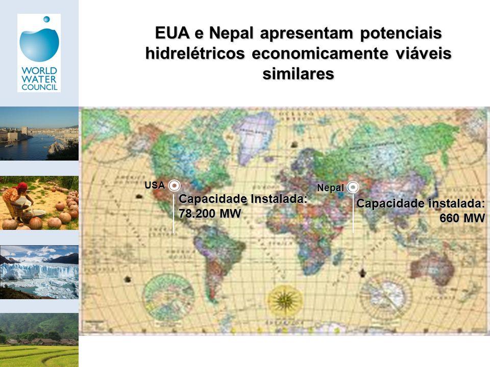 EUA e Nepal apresentam potenciais hidrelétricos economicamente viáveis similares