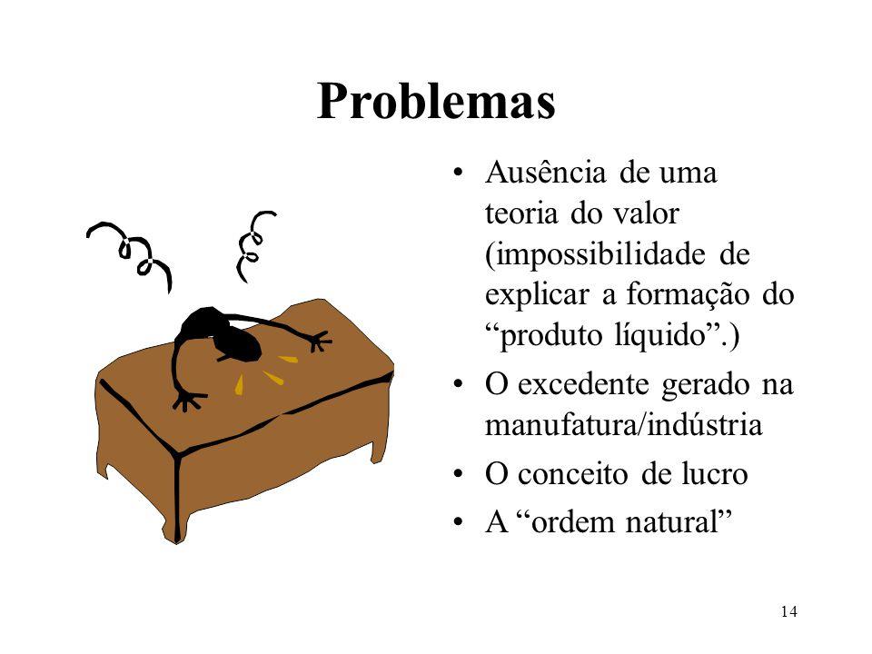 Problemas Ausência de uma teoria do valor (impossibilidade de explicar a formação do produto líquido .)