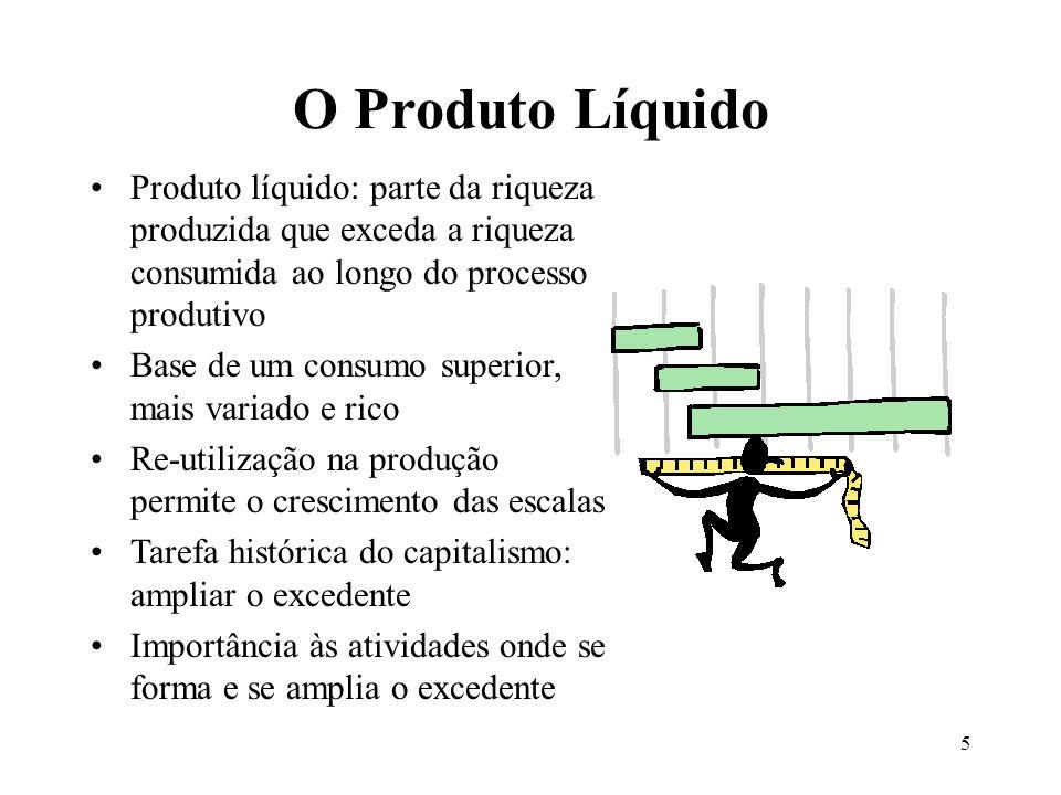 O Produto Líquido Produto líquido: parte da riqueza produzida que exceda a riqueza consumida ao longo do processo produtivo.