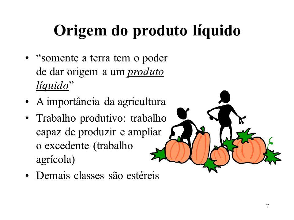 Origem do produto líquido