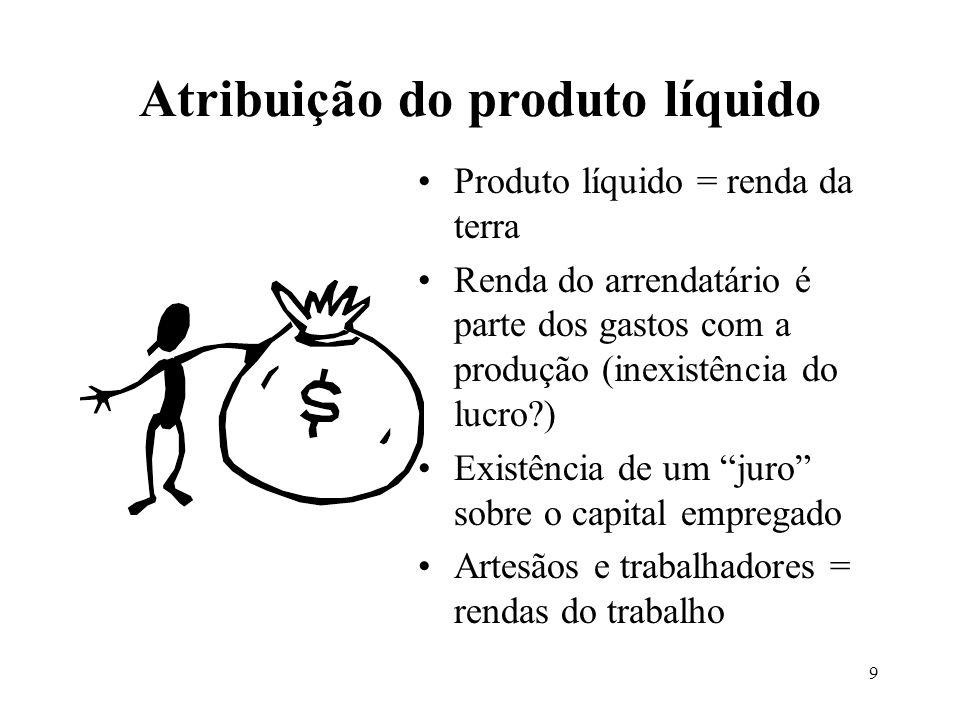Atribuição do produto líquido