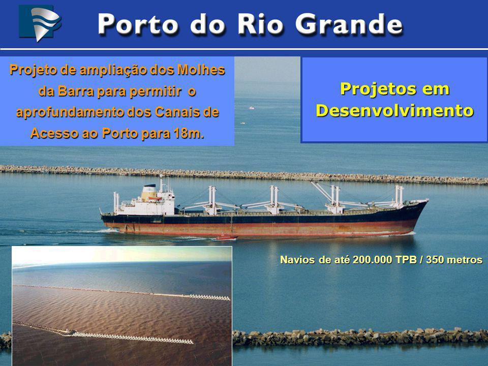 Projetos em Desenvolvimento Navios de até 200.000 TPB / 350 metros
