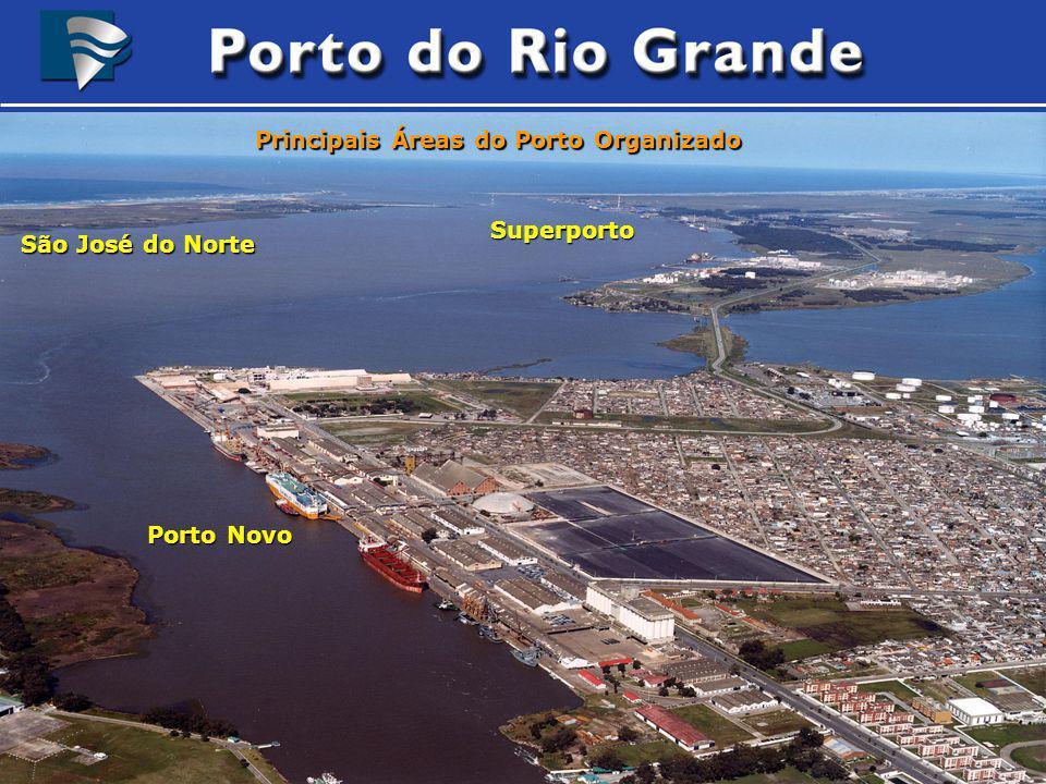 Principais Áreas do Porto Organizado