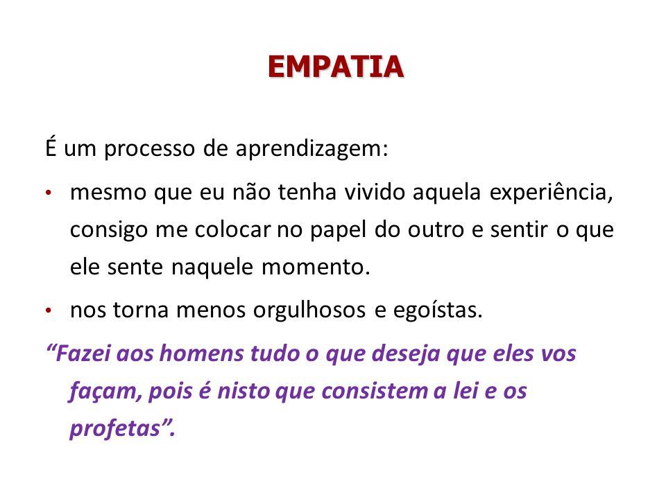 EMPATIA É um processo de aprendizagem: