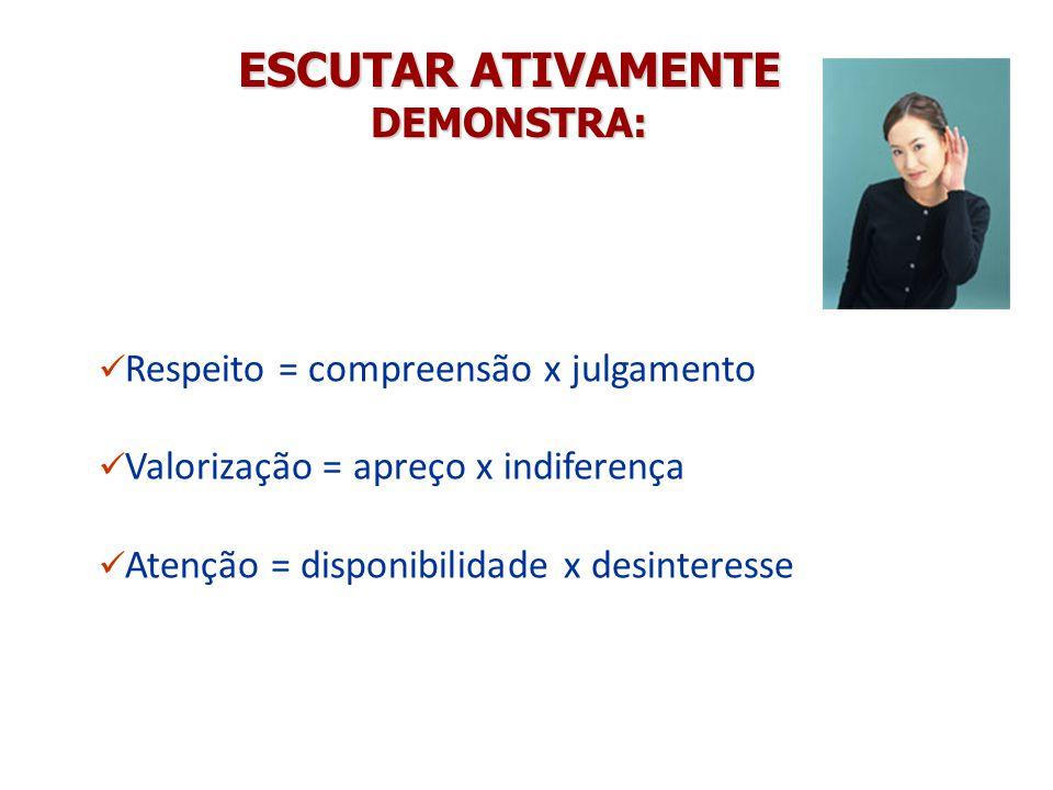 ESCUTAR ATIVAMENTE DEMONSTRA: Respeito = compreensão x julgamento