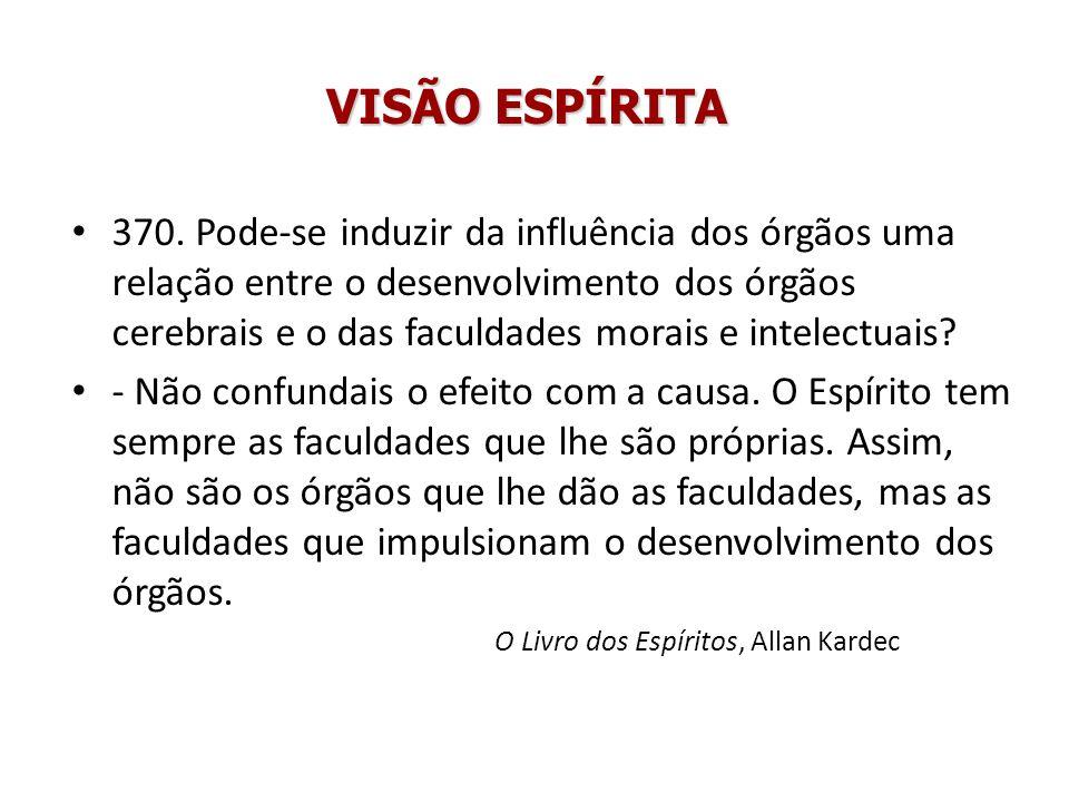VISÃO ESPÍRITA