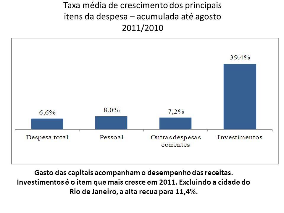 Taxa média de crescimento dos principais itens da despesa – acumulada até agosto 2011/2010