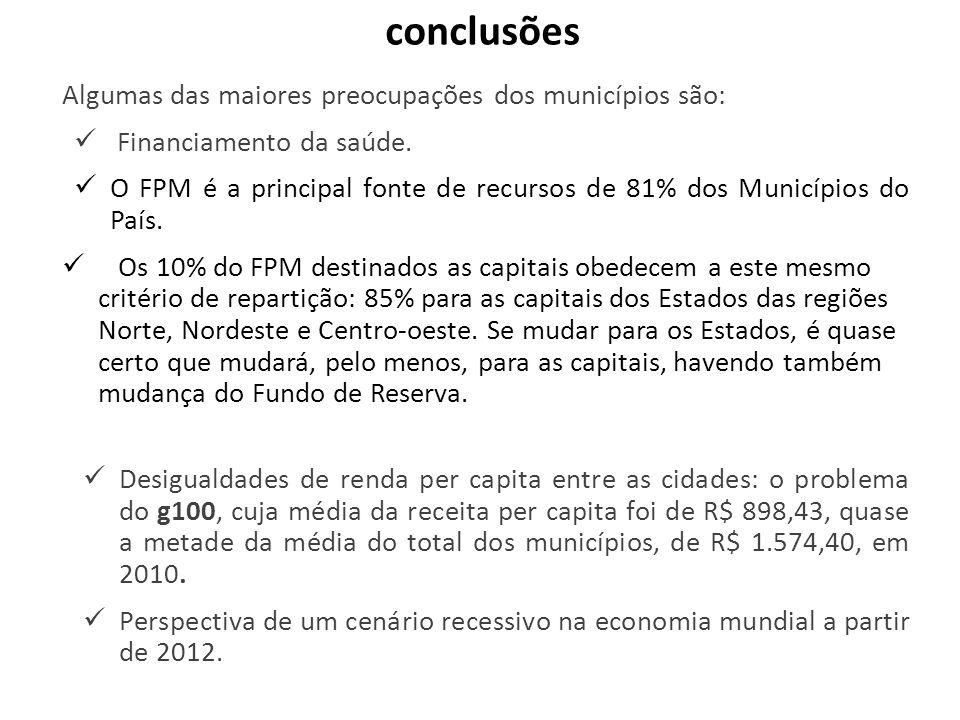 conclusões Algumas das maiores preocupações dos municípios são: