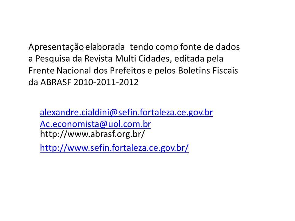 Apresentação elaborada tendo como fonte de dados a Pesquisa da Revista Multi Cidades, editada pela Frente Nacional dos Prefeitos e pelos Boletins Fiscais da ABRASF 2010-2011-2012