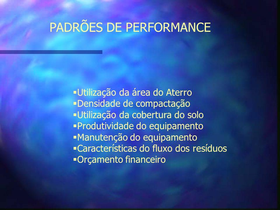 PADRÕES DE PERFORMANCE