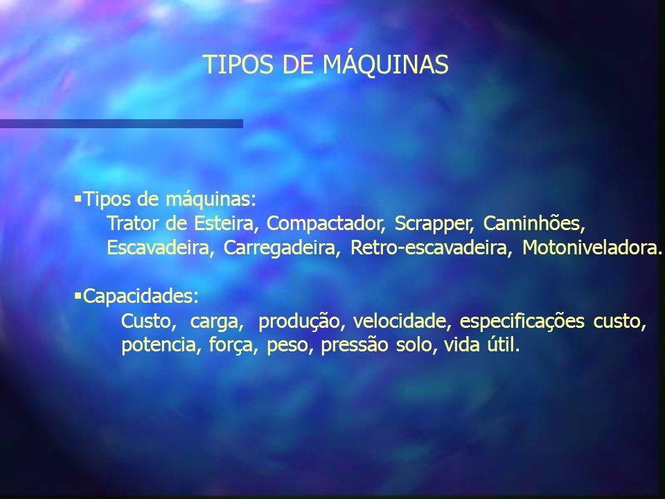 TIPOS DE MÁQUINAS Tipos de máquinas: