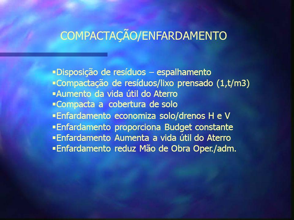 COMPACTAÇÃO/ENFARDAMENTO