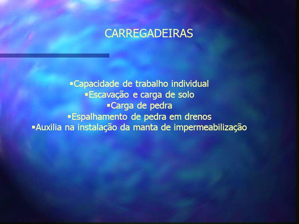CARREGADEIRAS Capacidade de trabalho individual