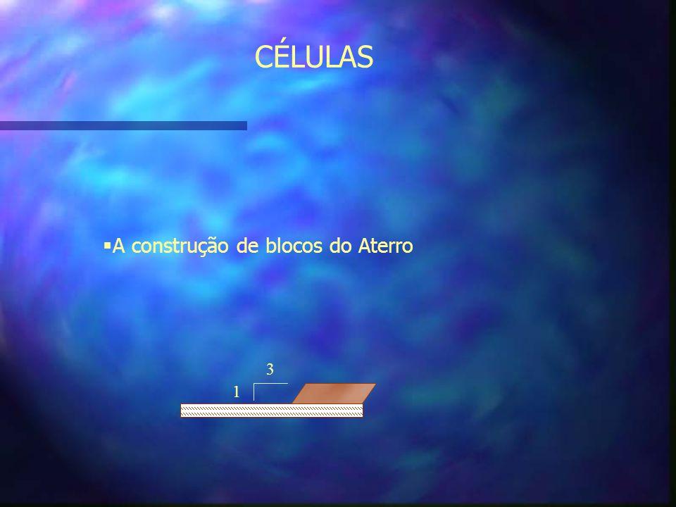 CÉLULAS A construção de blocos do Aterro 3 1