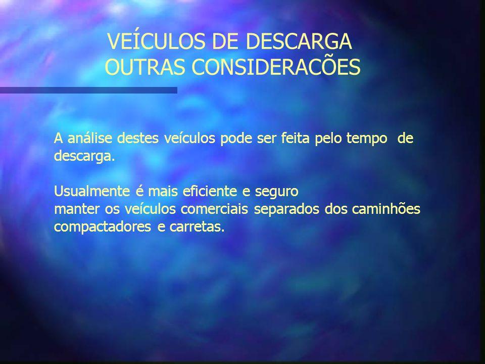 VEÍCULOS DE DESCARGA OUTRAS CONSIDERACÕES