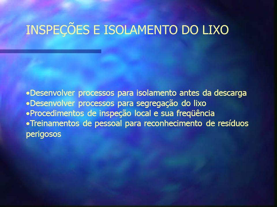 INSPEÇÕES E ISOLAMENTO DO LIXO