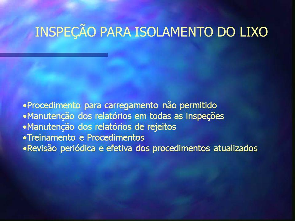 INSPEÇÃO PARA ISOLAMENTO DO LIXO