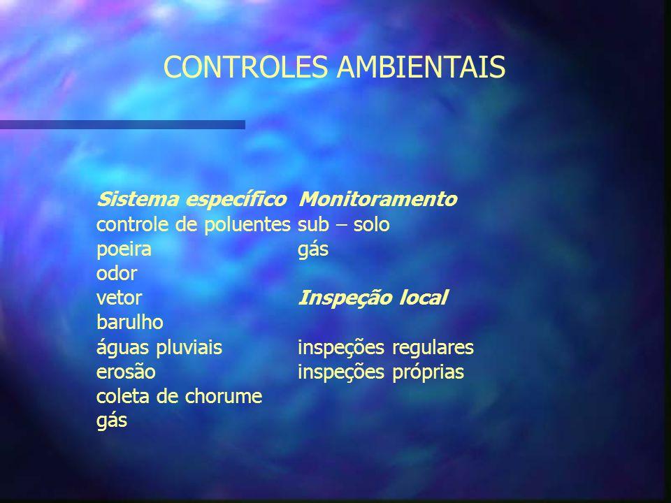 CONTROLES AMBIENTAIS Sistema específico Monitoramento
