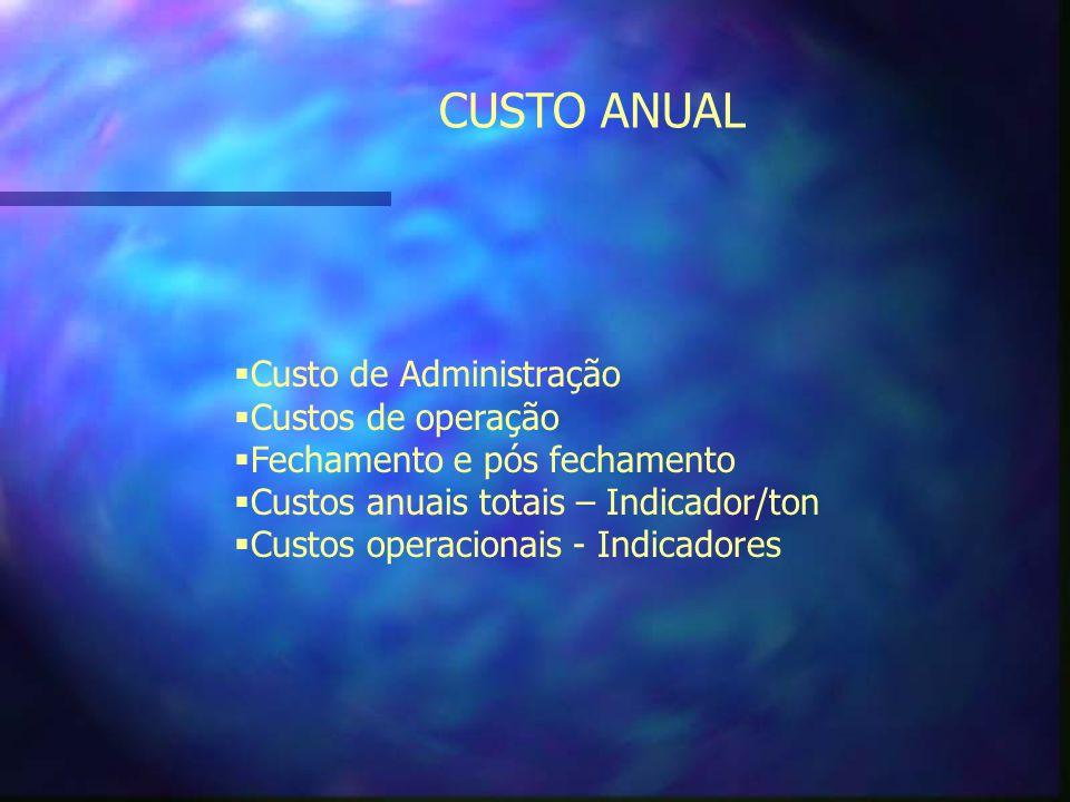 CUSTO ANUAL Custo de Administração Custos de operação