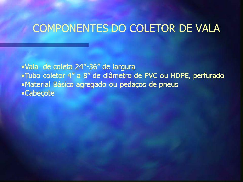COMPONENTES DO COLETOR DE VALA