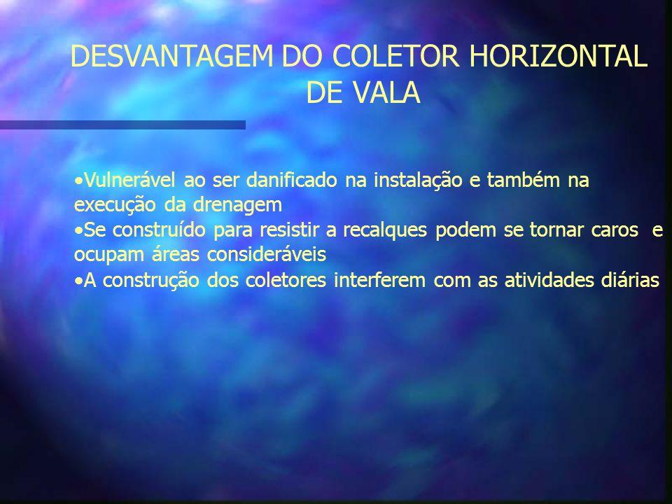 DESVANTAGEM DO COLETOR HORIZONTAL