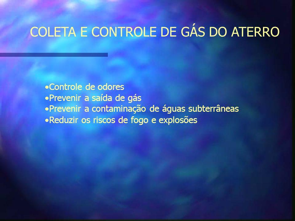 COLETA E CONTROLE DE GÁS DO ATERRO