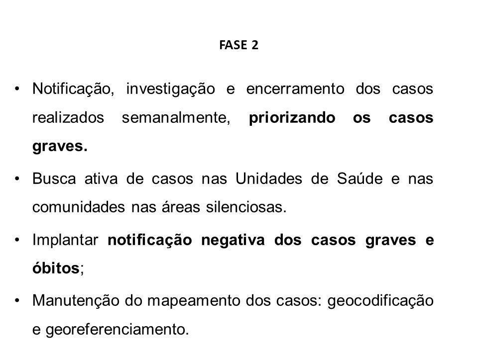 Implantar notificação negativa dos casos graves e óbitos;