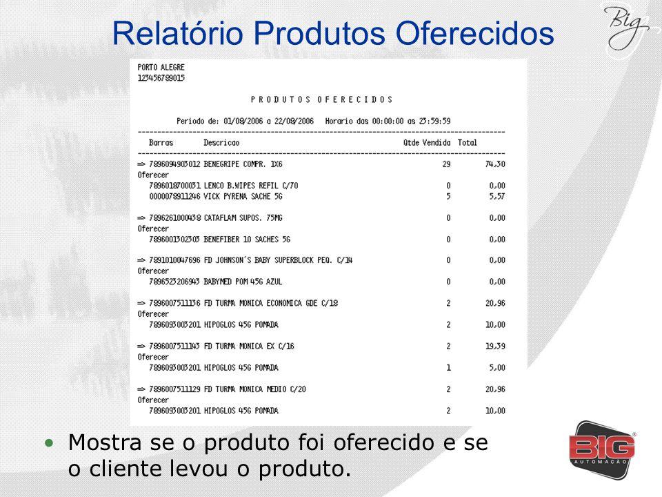 Relatório Produtos Oferecidos