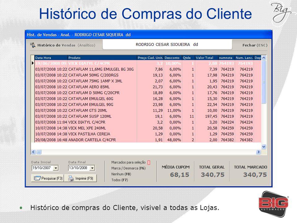 Histórico de Compras do Cliente
