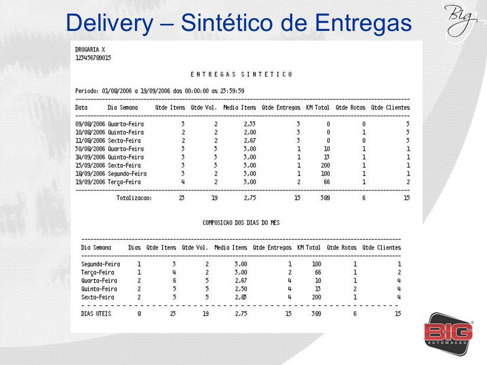 Delivery – Sintético de Entregas