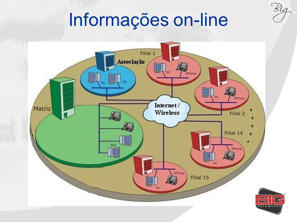 Informações on-line