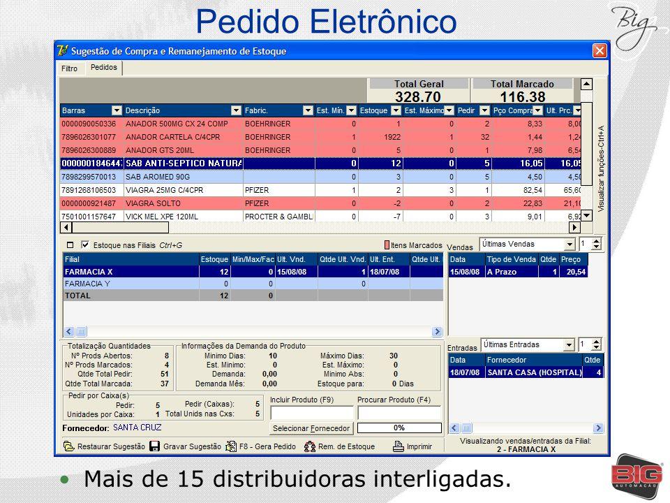 Pedido Eletrônico Mais de 15 distribuidoras interligadas.