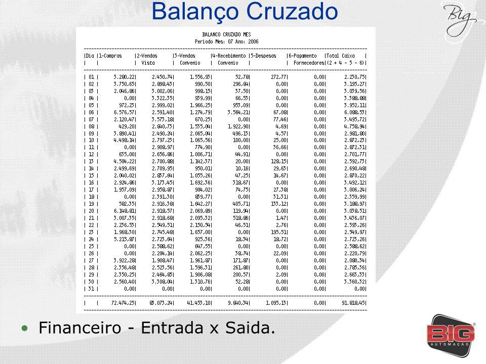 Balanço Cruzado Financeiro - Entrada x Saida.