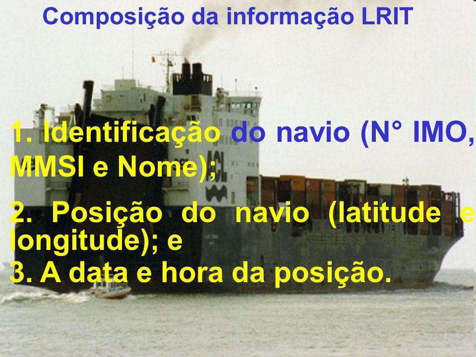 Composição da informação LRIT