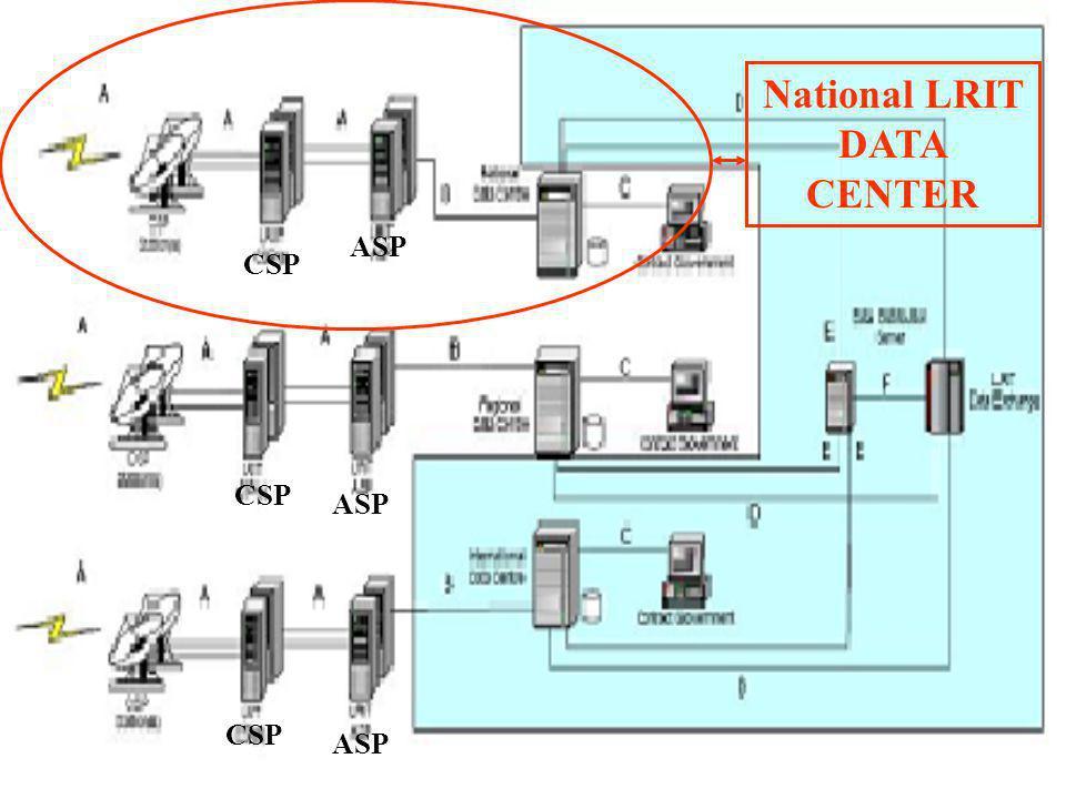 National LRIT DATA CENTER