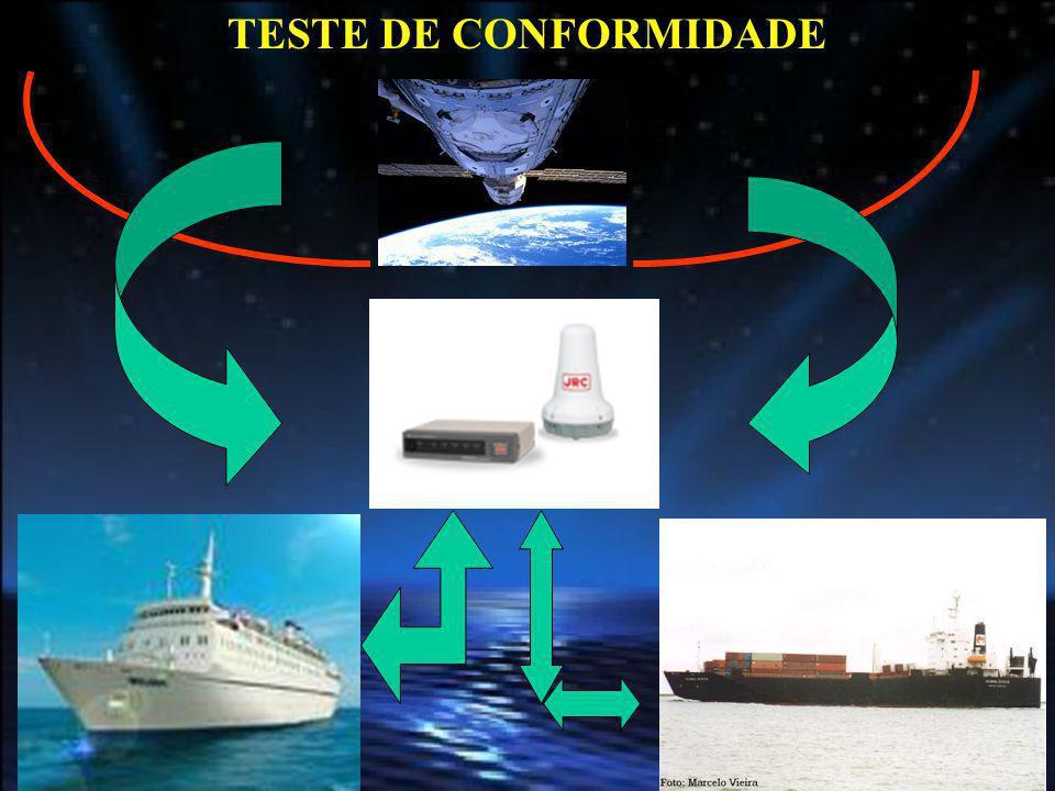 TESTE DE CONFORMIDADE