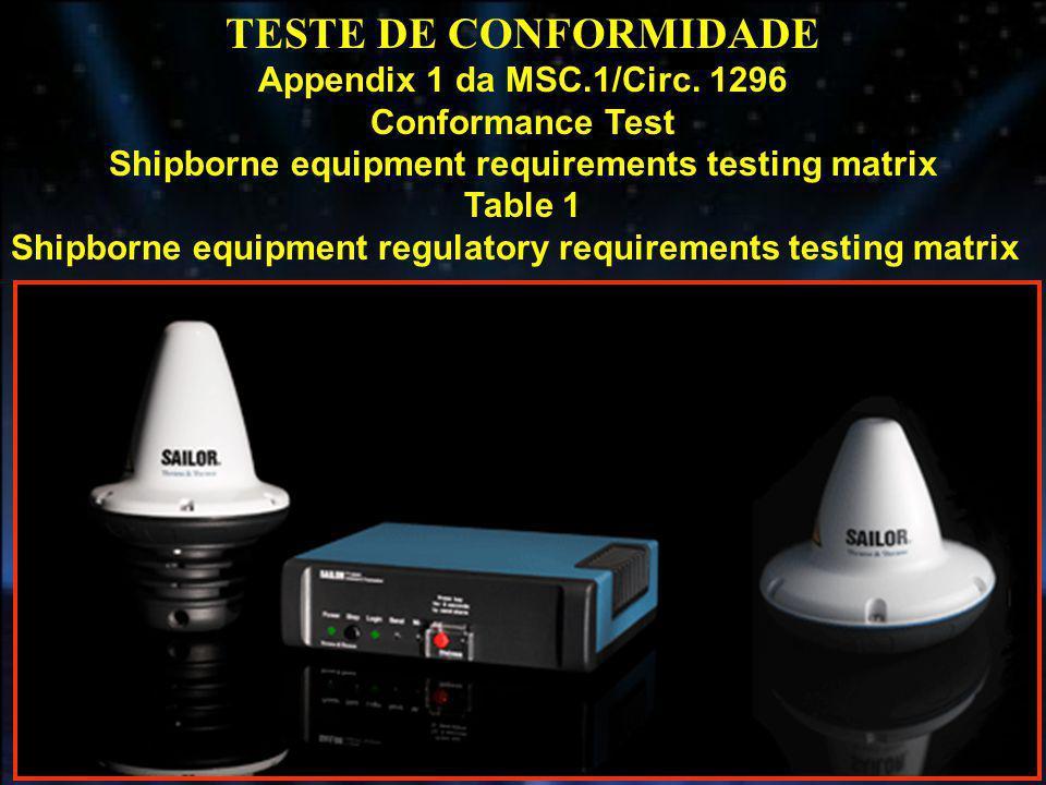 Shipborne equipment requirements testing matrix