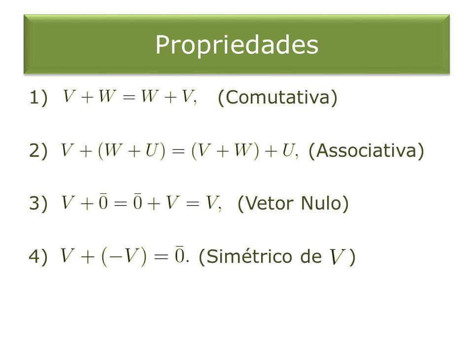 Propriedades (Comutativa) (Associativa) (Vetor Nulo) (Simétrico de )