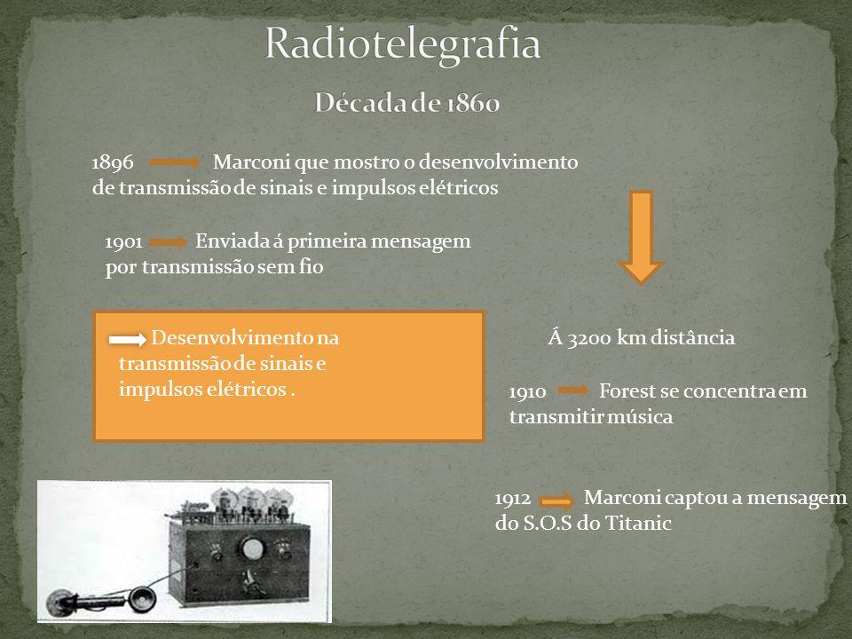 Radiotelegrafia Década de 1860