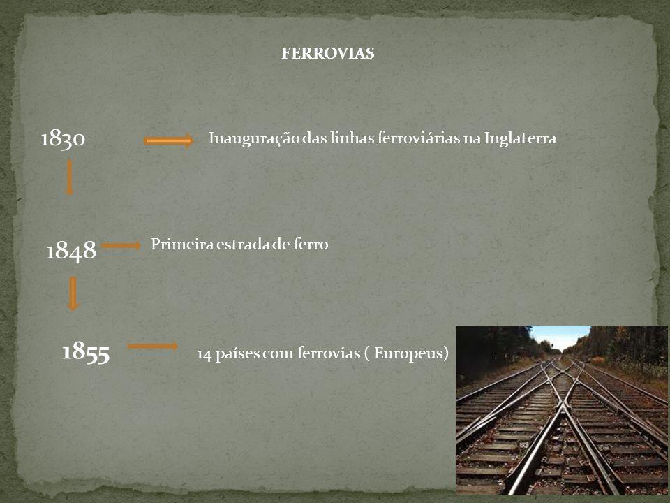 1855 14 países com ferrovias ( Europeus)